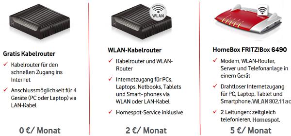 Vodafone Red Internet & Phone  400 Cable (400 Mbit Anschluss) ab SOFORT ohne 1000 GB Drossel für 21,24€ / Monat