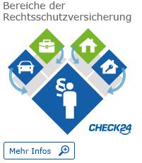 25 % Rabatt auf Rechtschutzversicherungen bei Check24