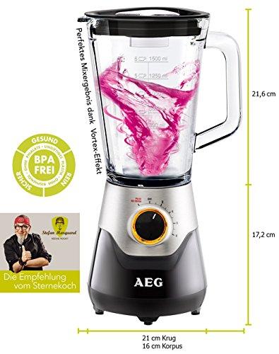 [Amazon] AEG SB5700BK Standmixer für 47,02€ (Idealo: 77,99€)