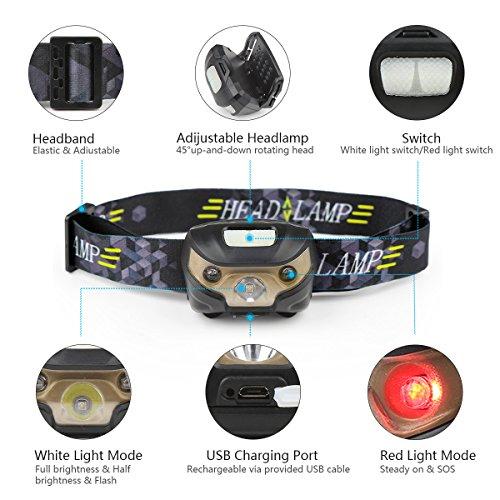 Stirnlampe, Stirnlampen Aufladbar USB Kopflampe
