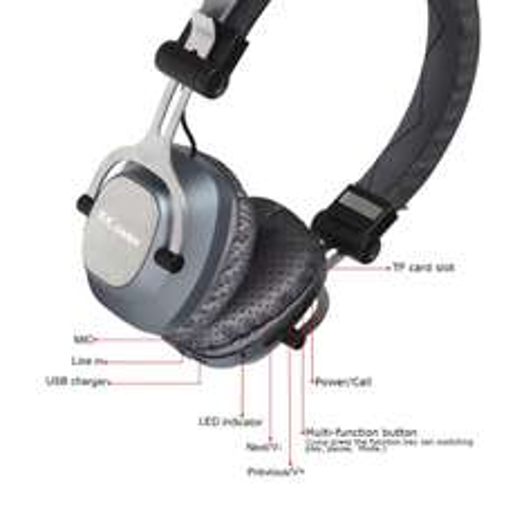 [Amazon Prime] Ecandy Bluetooth Kopfhörer V4.0 Stereo Faltbar mit Klinkenkabel in Grau