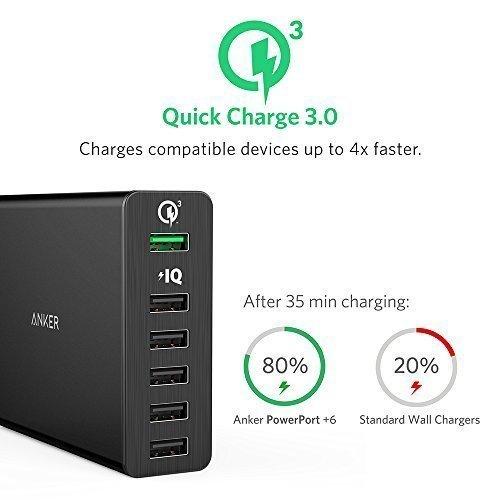[Amazon] Anker PowerPort+ 6 Premium 60W 6-Port USB Ladegerät mit Quick Charge 3.0 und Power IQ