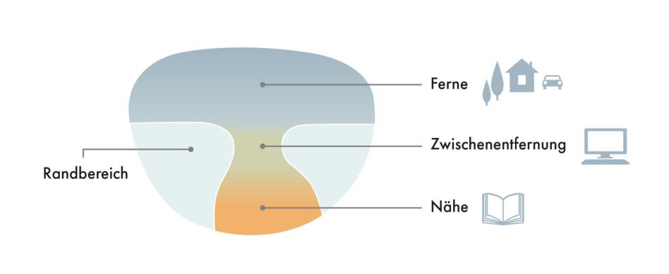 billig werden Rabatt zum Verkauf laest technology Frankfurt am Main] Brille 17,50 // Gleitsichtbrille 57,50 ...