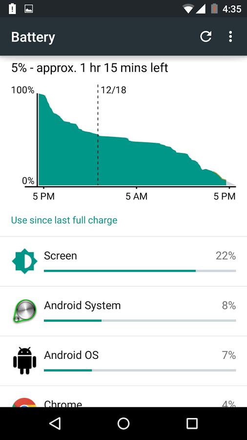 Battery Saver: ZEMB Full, for free, anstatt 1,59 €