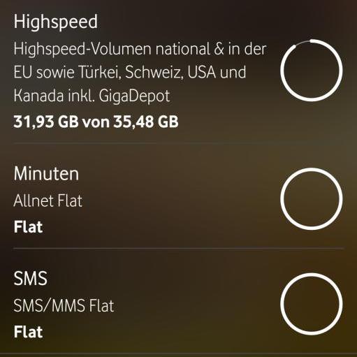 Vodafone - Datenvolumen jetzt auch in die Türkei, USA, Schweiz und Kanada inklusive! (?)