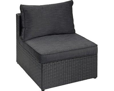 OBI Outdoor Living Gartenmöbel Lounge (Online/Offline)