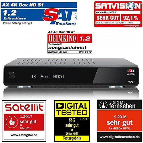 AX 4K-Box HD51 (UHD / 2160p) Linux E2 Receiver [evtl Preisfehler - Amazon Versand]