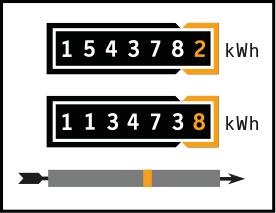 E wie Einfach Strom, 50€ Cashback und 153€ Anbieterprämie ab 2300 kw/h + 25€ Amazon Gutschein * Update*