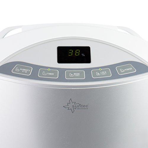 [Amazon] SUNTEC Luftentfeuchter DryFix 20