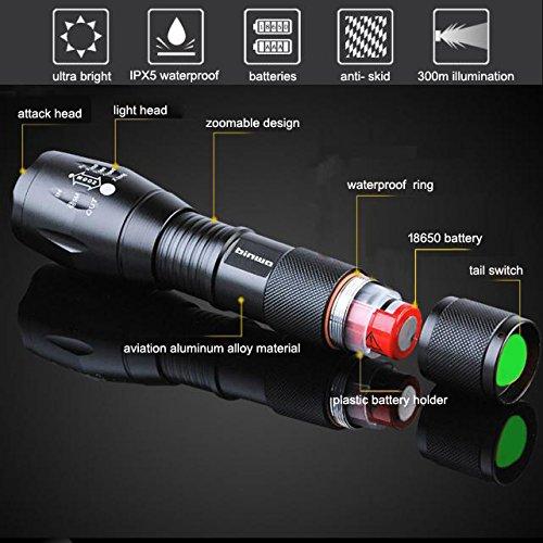 Binwo Superhelle 2000 LM Wiederaufladbaren Handheld LED Taschenlampe (Amazon Angebot)