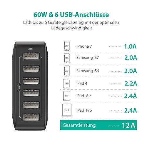 RAVPower 6-Port USB Ladegerät mit 60 Watt! (ohne QC)