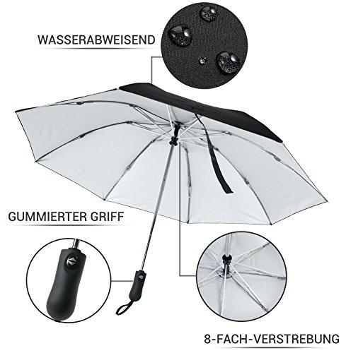 Erster nach innen einklappender REVERSE Taschenregenschirm