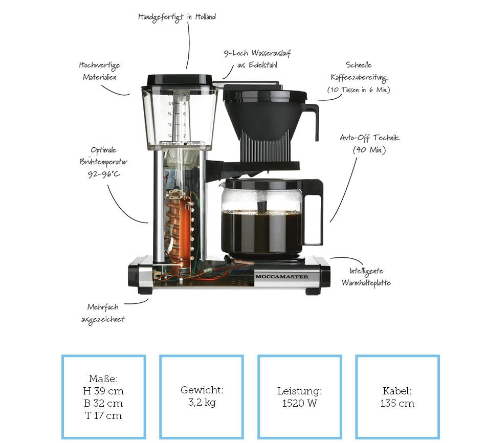Moccamaster Kaffeeautomat in vielen Farben für 166,90,-