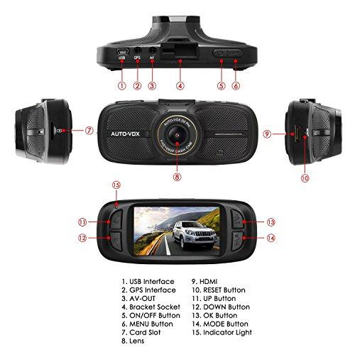 AUTO-VOX D2 Pro DashCam/Autokamera mit Full-HD, G-Sensor, WDR, Nachtsicht