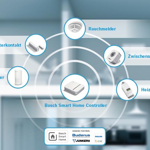 Bosch Smart Home Erweiterungsmodule