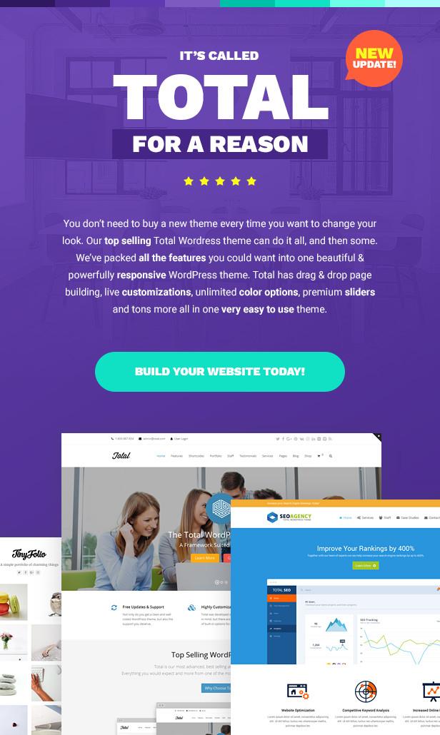 Total - Responsive Multi-Purpose WordPress Theme