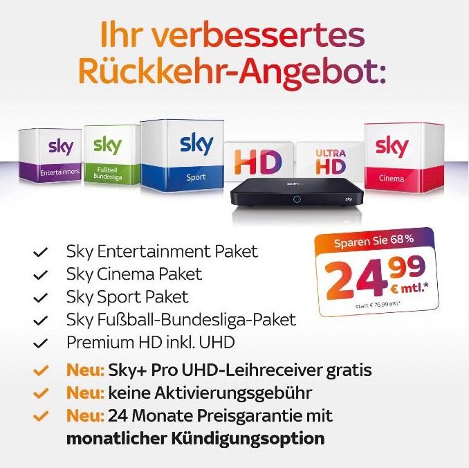 24 Monate - Sky Komplett Paket mit HD/UHD, Pro Receiver, Keine Aktivierungsgebühren und monatliches Kündigungsrecht