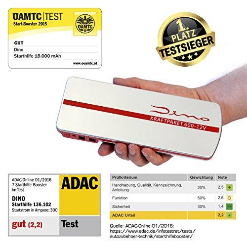 Dino Kraftpaket 600 A Starthilfebooster 18000mAh Auto Starthilfe Testsieger ADAC wieder 11% günstiger bei Amazon