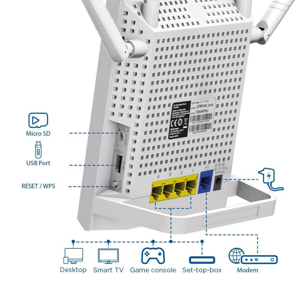 [Amazon Business] Dual Band Gigabit Router für EUR 39.99 statt EUR 53.50