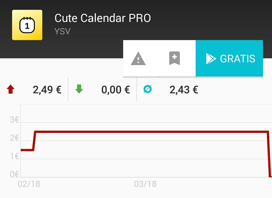 (Google Play) Cute Calendar PRO Kostenlos