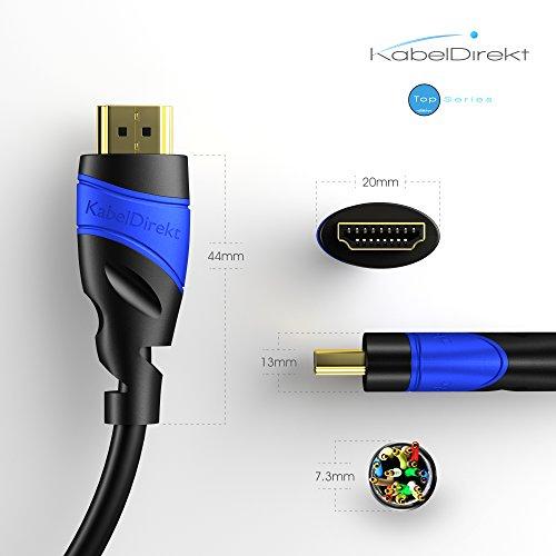KabelDirekt 5m HDMI Kabel (Prime)