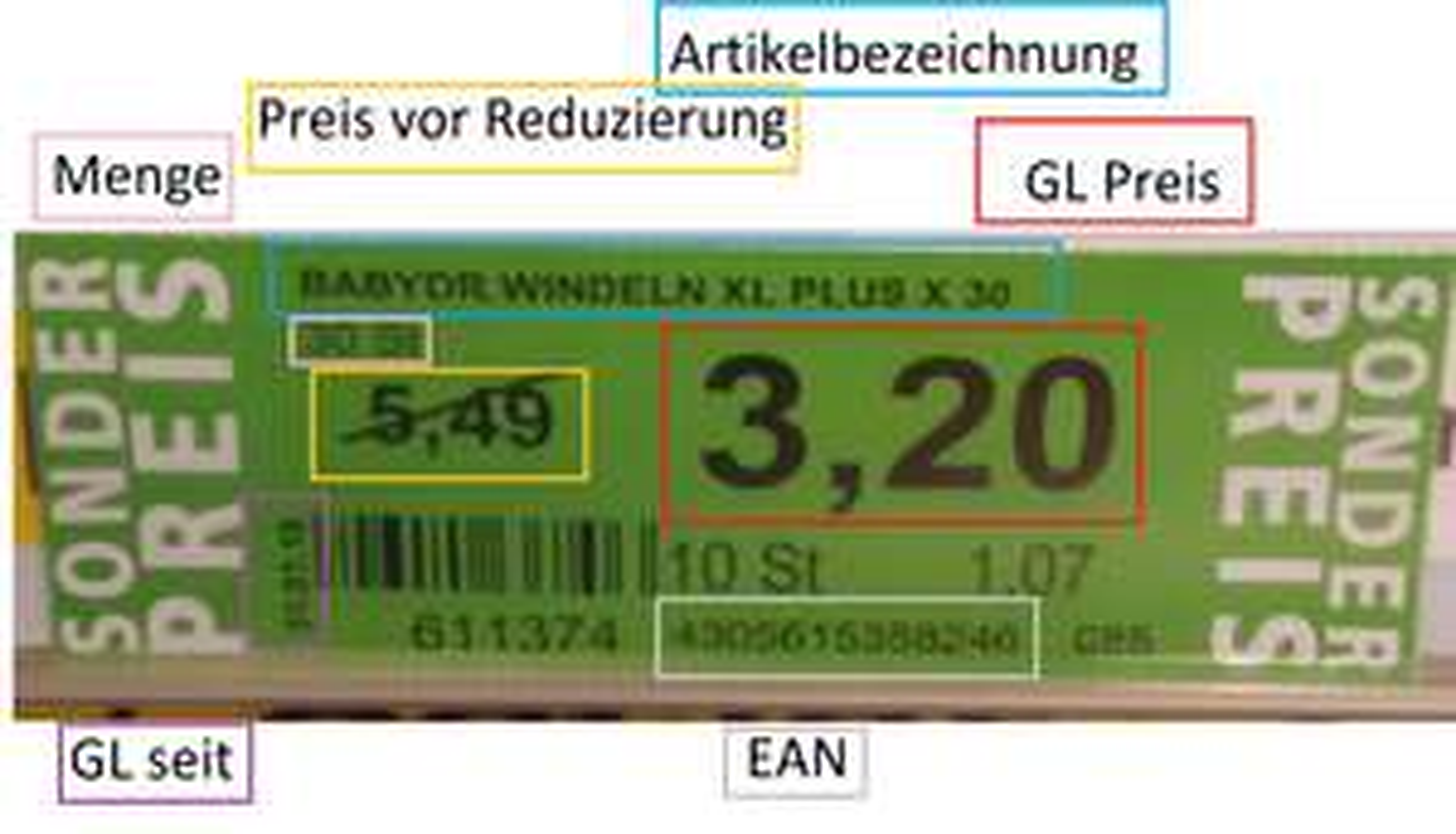 [ROSSMANN] Green Label Preise ab 11.04.18 - KW 15 / bundesweit / GL