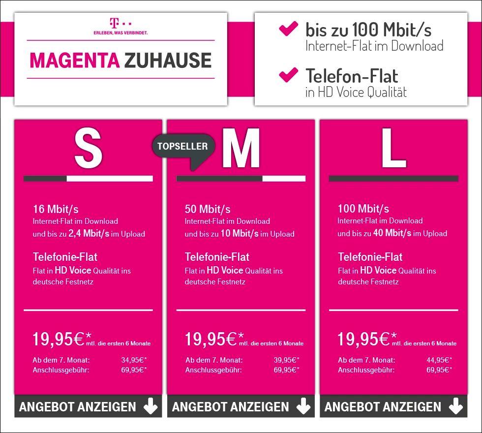 Telekom Magenta Zuhause (DSL-Tarife) mit bis zu 260€ Cashback oder anderen Prämien