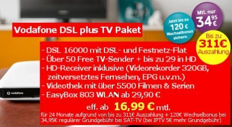 Vodafone DSL + TV Paket + 263€ Auszahlung + 120€ Wechselbonus = ab 18,99€ mtl