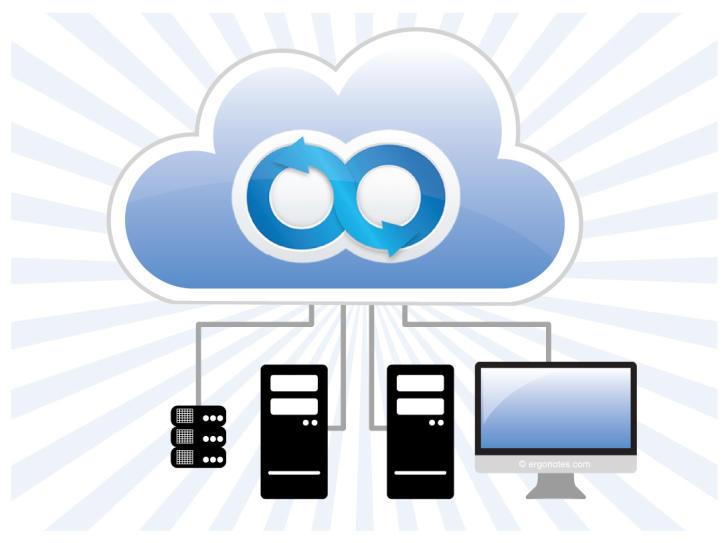Degoo Premium: Lifetime 3TB Backup oder 2 TB für zirka 46 Euro