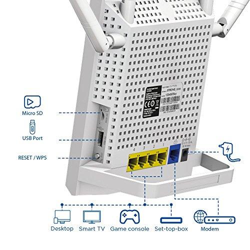Dual Band Gigabit Router - bis zu 1200 MBit/s für € 46,81
