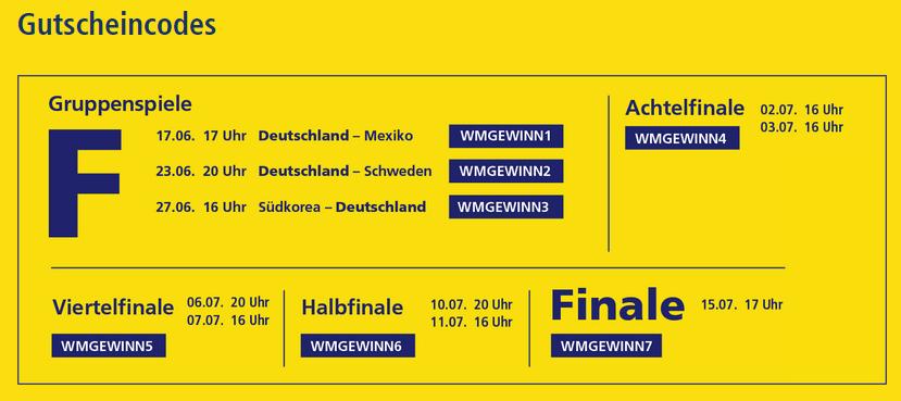 Ruhrbahn - WM 2018: Für jeden deutschen Sieg 1,00 - 2,00 Euro beim Ticketkauf sparen