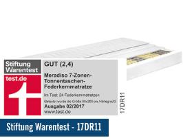 Lidl-Wohnen-Aktion: 20% Rabatt auch auf Matratzen, z.B. Meradiso 7-Zonen Tonnentaschen-Federkernmatratze 90x200cm