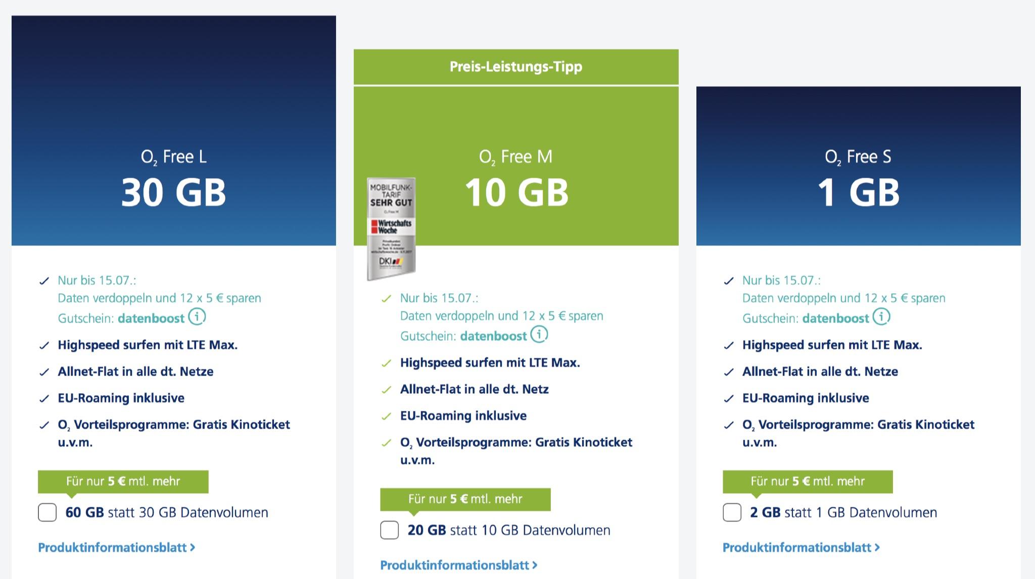 o2 Sim-Only Aktion / doppeltes Datenvolumen im ersten Jahr kostenlos