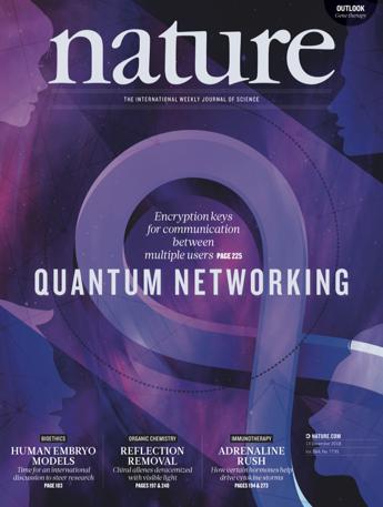 Jahresabo Nature - International Weekly Journal of Science (51 Ausgaben Print & digital, direkter Onlinezugang, Englisch) + 40% auf Journals