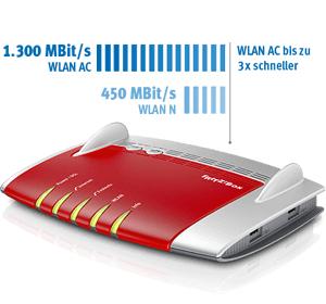[Saturn] AVM FRITZ Box 7490 VDSL/DSL Gigabit WLAN Router für 139,-€