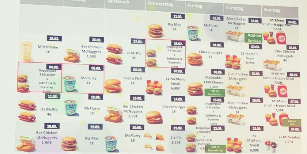 McDonald's Osterkalender Big Mac nur 1€ und vieles mehr....