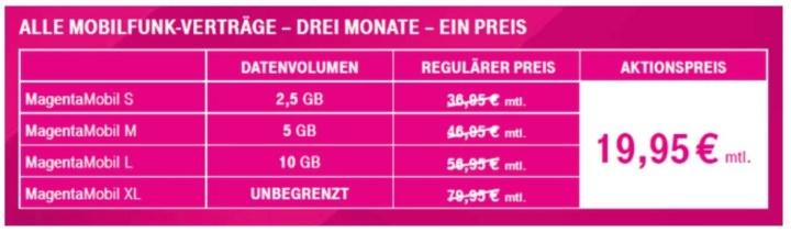 MagentaMobil L YOUNG für effektiv 33,46€ durch TelekomAktion