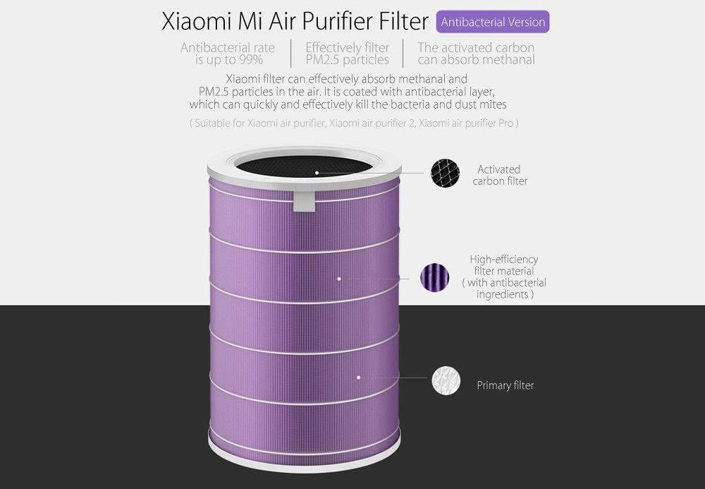 Xiaomi Ersatzfilter antibakterielle Version lila Mi Air Purifier 2 Luftreiniger Amazon prime