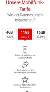 Vodafone Red S 17,50€ / Red M 22,50€ / Red L 27,50
