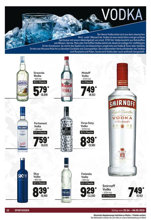 FINLANDIA Vodka 0,7l (und andere Vodka-Angebote) ab Donnerstag bei Metro