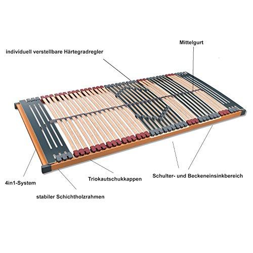 FMP Matratzenmanufaktur Lattenrost (7 Zonen, 44 Leisten, Mittelgurt, Buche massiv, fertig montiert) z.B. 90/100 x 200 cm