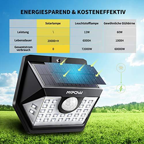 Mpow Solarlampe für Außen, 200 Lumen 2 Stück