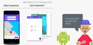 "[Udacity] Kostenfreier Kurs ""Developing Android Apps with Kotlin by Google"""