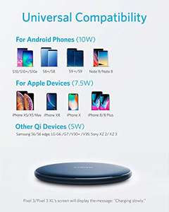 Anker PowerWave Wireless Charger Ladepad