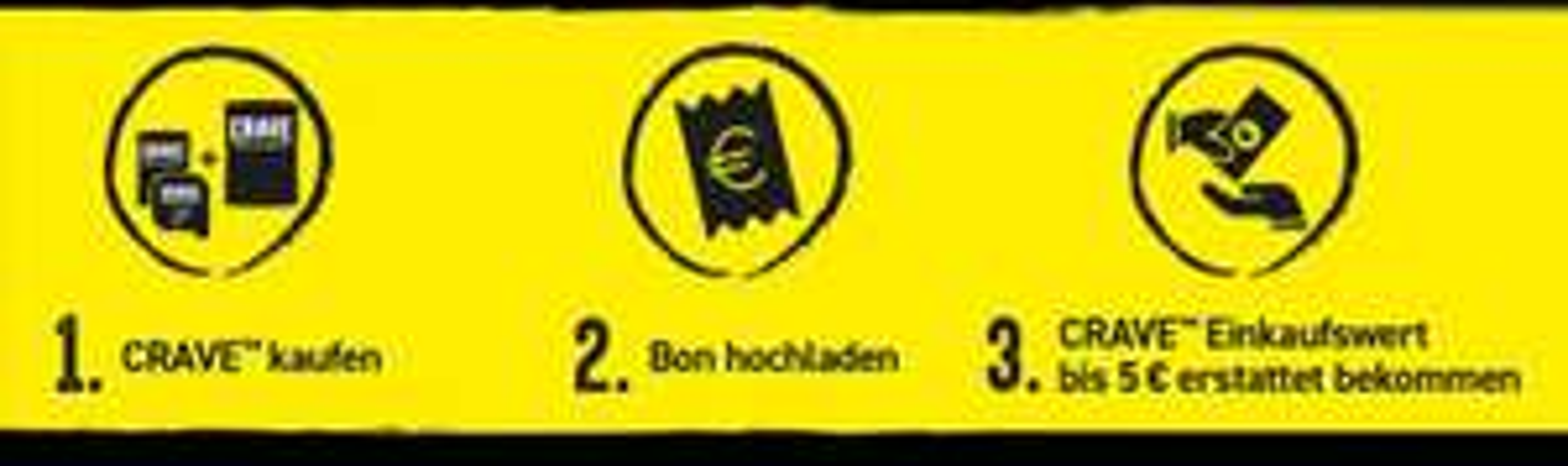 CRAVE 5 Euro Cashback beim Kauf von 1 mal Trocken und 1 mal Nassfutter (Freebie bei Rossmann mit Coupon)!