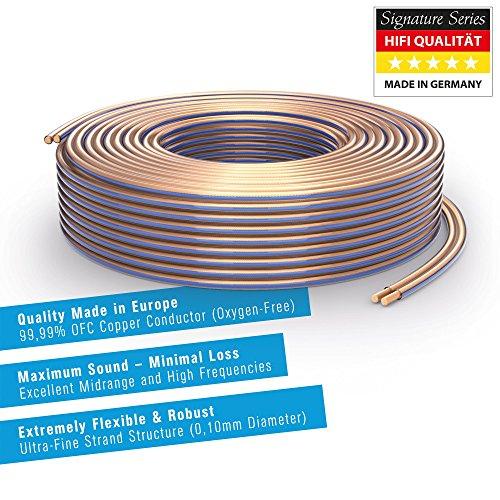 PureLink SP020-015 Lautsprecherkabel 2 x 4,0mm² (99,9% OFC Vollkupfer 0,10mm Litze) Hifi Boxenkabel, 15m, transparent