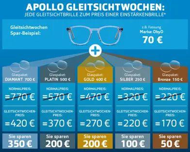 Apollo Gleitsichtbrille Aktion