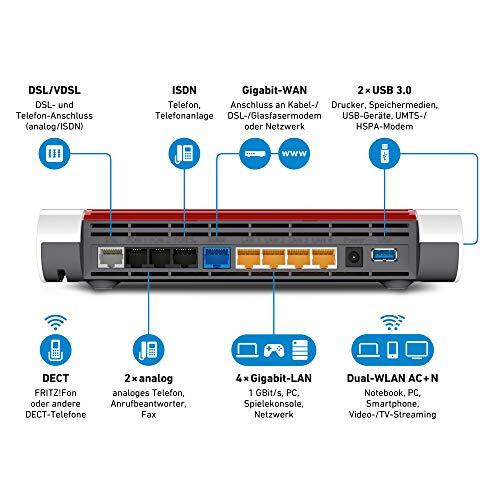 AVM FRITZ!Box 7590 Wireless Router