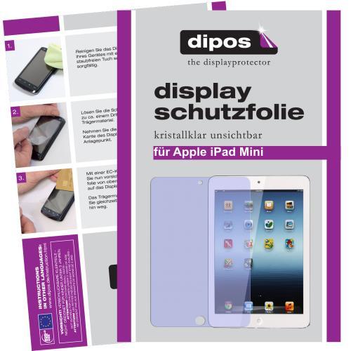 iPad Mini Schutzfolien