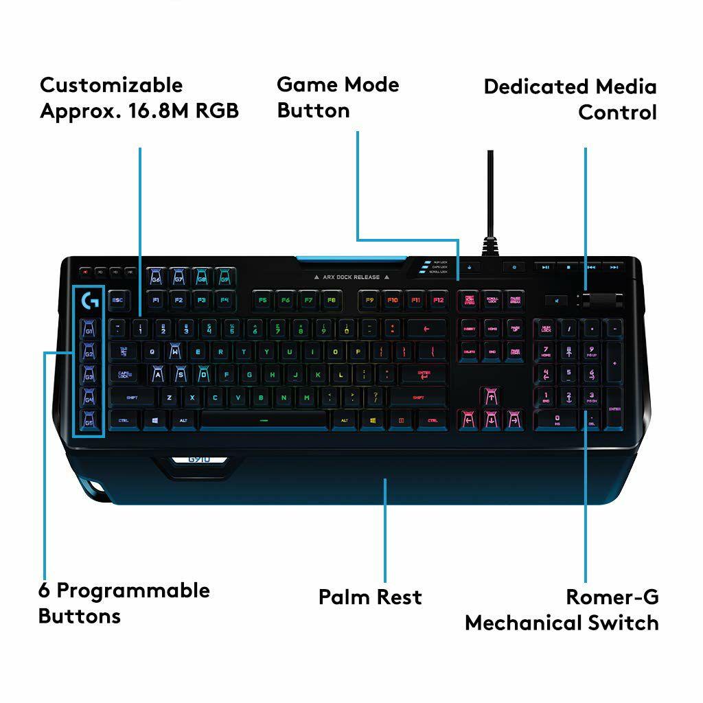 Logitech G910 Amazon ist mit MediaMarkt mitgezogen